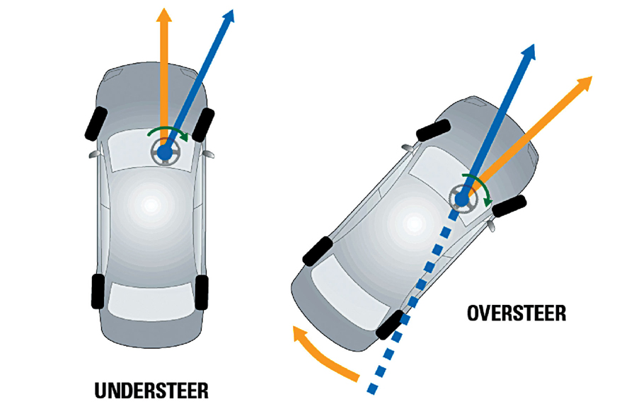 Good tyres are a must to prevent your car from understeering or oversteering.
